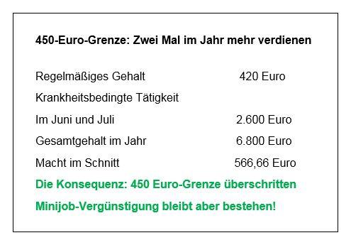 grundrente 450 euro job